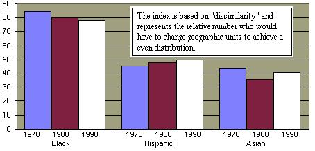 """an analysis of the effect of affirmative action in united states Related to affirmative action, so too does this guidebook  start our analysis with  a clear and concise """"affirmative action  """"no person in the united states shall, on  the ground of race  tion of the present effects of an institution's own past."""